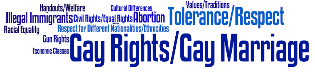 social and cultural issues essay They include good social issues topics, law essay topic ideas, history writing prompts, gender essay topics, and more so, without further ado:  cultural diversity.