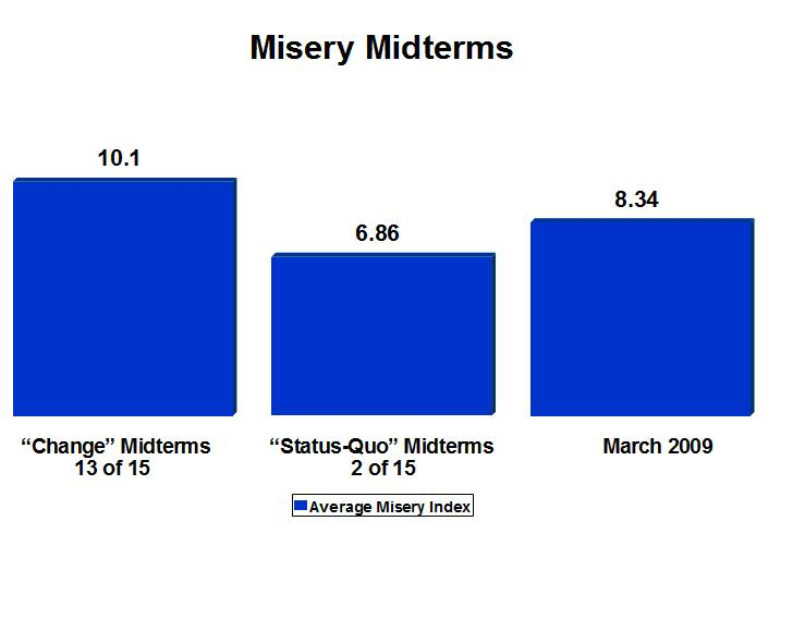 misery-index-part-two
