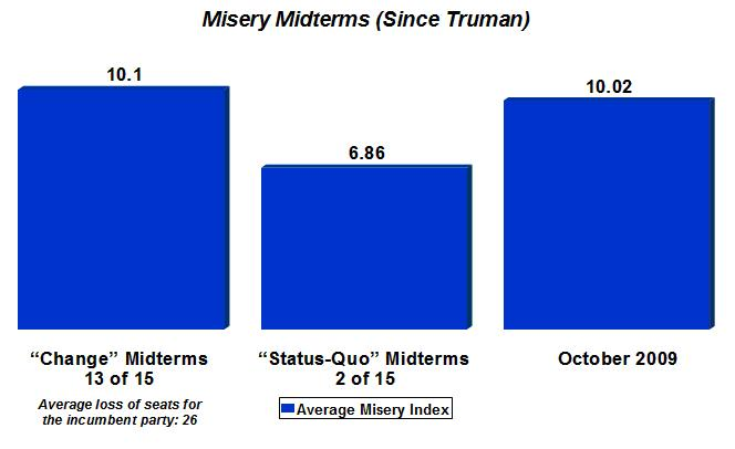 misery-idex-inflation-12709