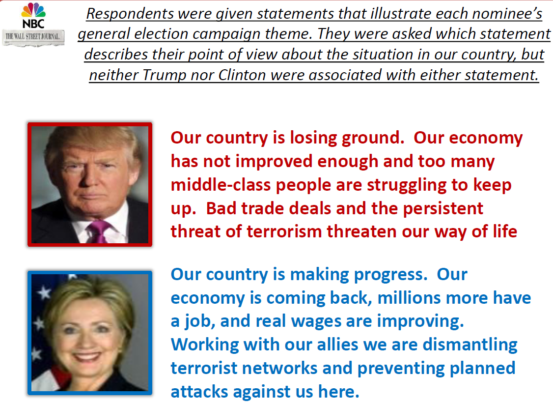 campaign statements