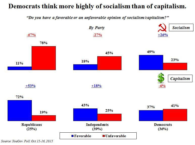 Socialism w Donkey Face