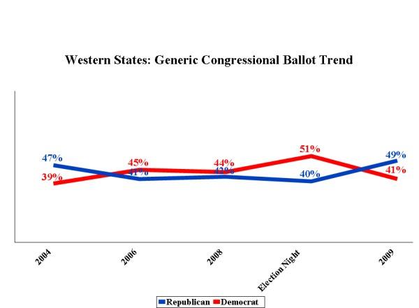 west-generic