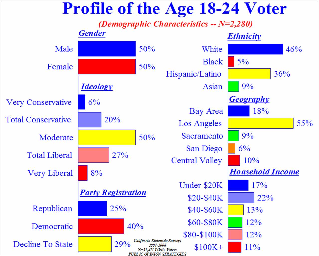 18-24-ca-voters2