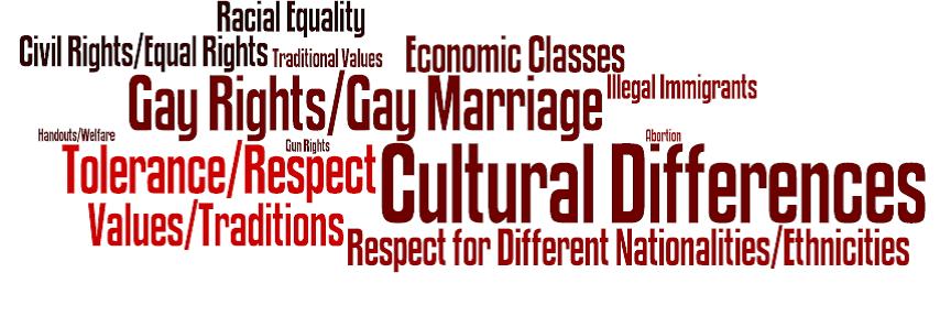social cultural hispanics
