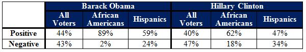 obama_vs_hillary_image
